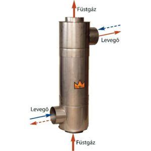 Benkel D2 levegős hőcserélő
